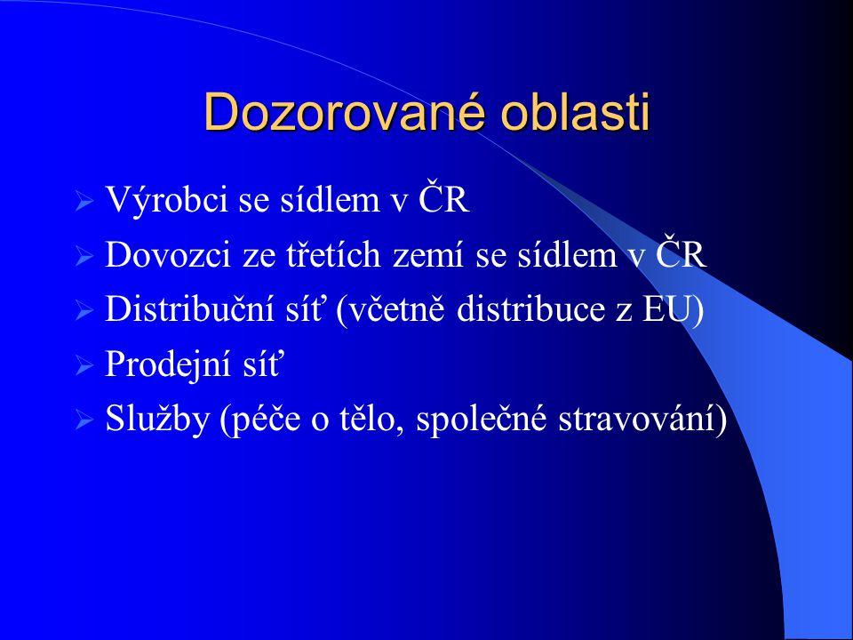 Dozorované oblasti  Výrobci se sídlem v ČR  Dovozci ze třetích zemí se sídlem v ČR  Distribuční síť (včetně distribuce z EU)  Prodejní síť  Služb