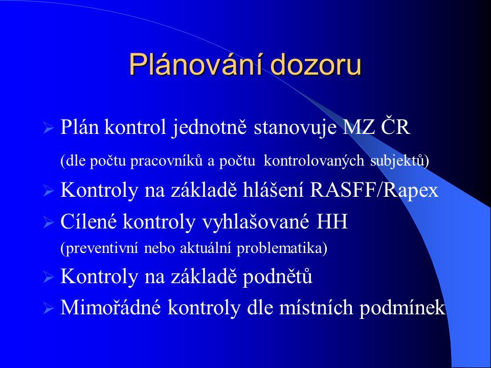 Plánování dozoru  Plán kontrol jednotně stanovuje MZ ČR (dle počtu pracovníků a počtu kontrolovaných subjektů)  Kontroly na základě hlášení RASFF/Ra