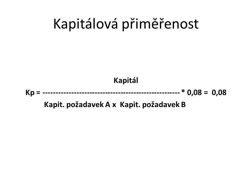 Kapitálová přiměřenost Kapitál Kp = ----------------------------------------------------- * 0,08 = 0,08 Kapit. požadavek A x Kapit. požadavek B