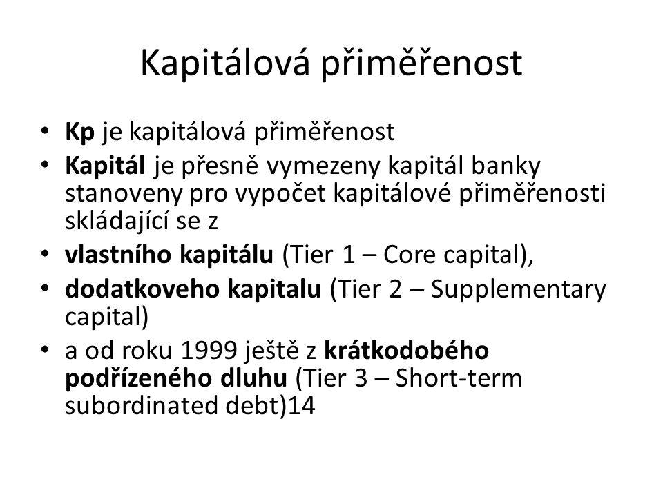 Kapitálová přiměřenost Kp je kapitálová přiměřenost Kapitál je přesně vymezeny kapitál banky stanoveny pro vypočet kapitálové přiměřenosti skládající