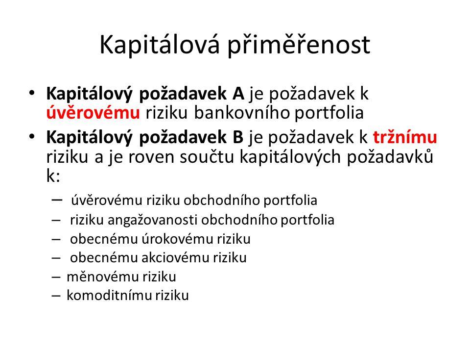 Kapitálová přiměřenost Kapitálový požadavek A je požadavek k úvěrovému riziku bankovního portfolia Kapitálový požadavek B je požadavek k tržnímu rizik
