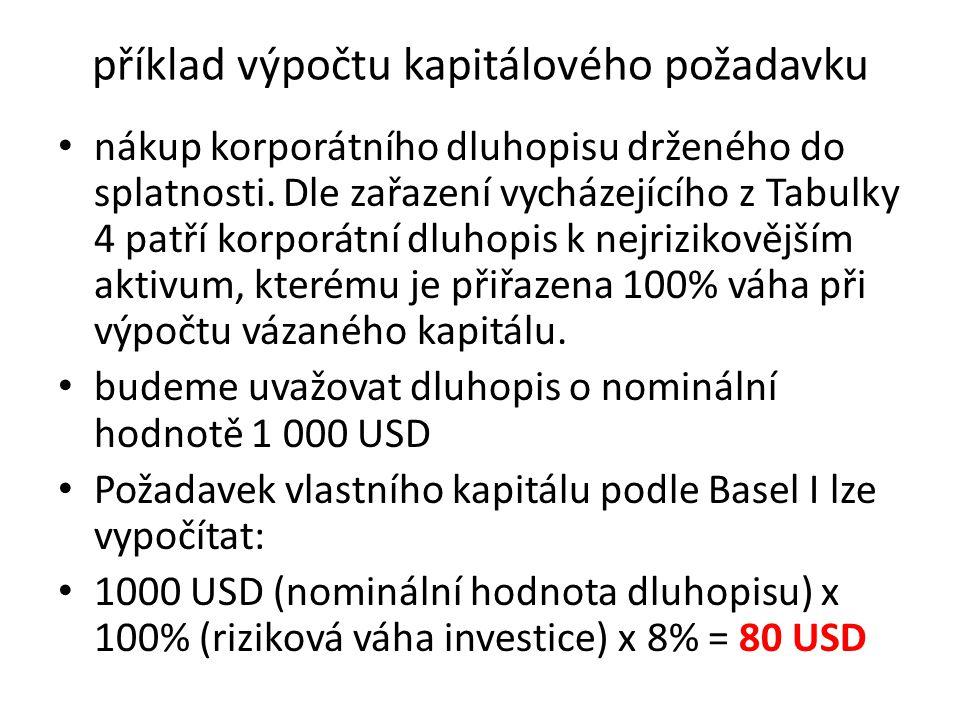 příklad výpočtu kapitálového požadavku nákup korporátního dluhopisu drženého do splatnosti. Dle zařazení vycházejícího z Tabulky 4 patří korporátní dl