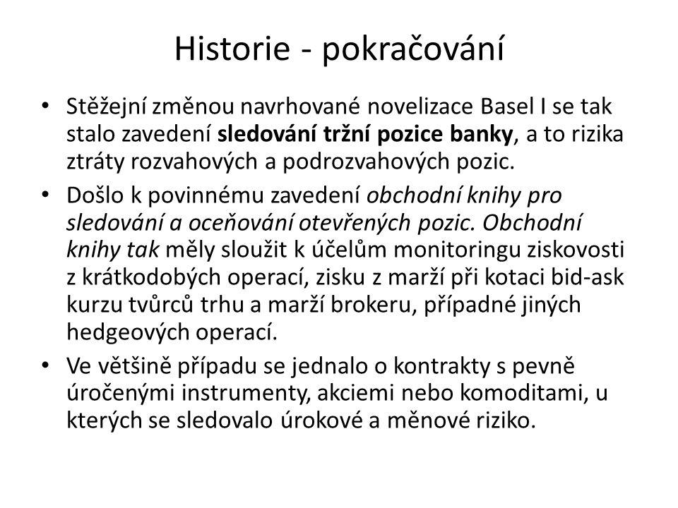 Historie - pokračování Stěžejní změnou navrhované novelizace Basel I se tak stalo zavedení sledování tržní pozice banky, a to rizika ztráty rozvahovýc