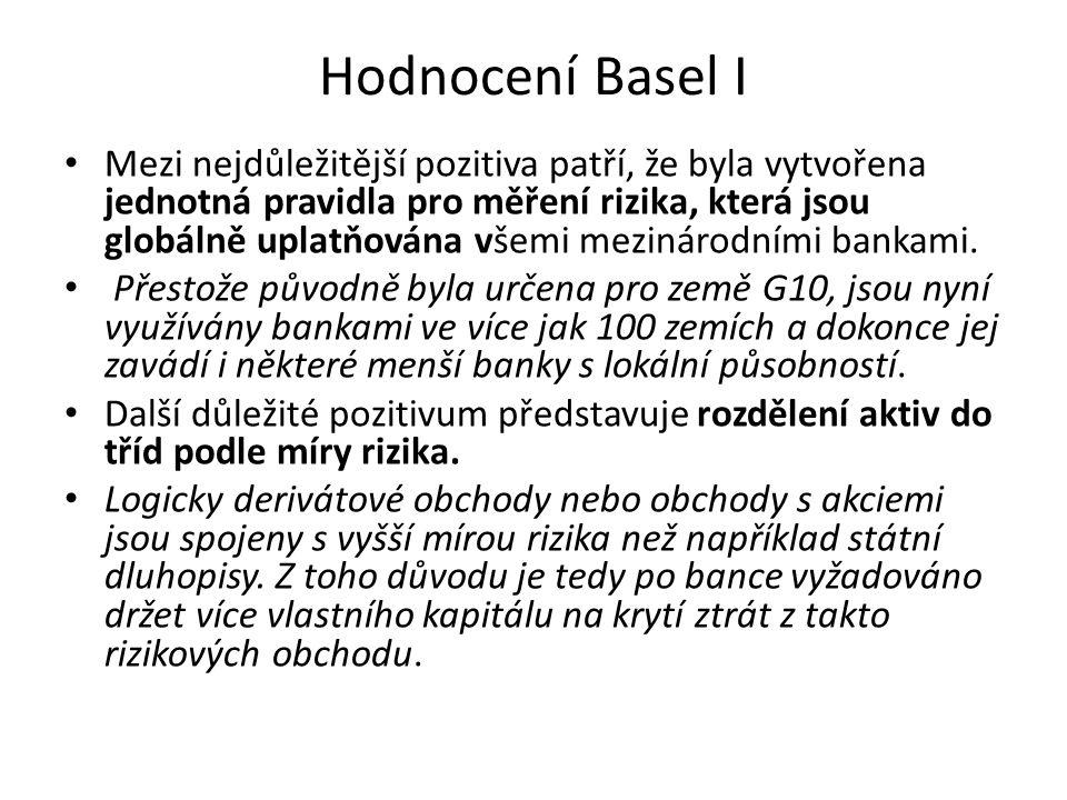 Hodnocení Basel I Mezi nejdůležitější pozitiva patří, že byla vytvořena jednotná pravidla pro měření rizika, která jsou globálně uplatňována všemi mez