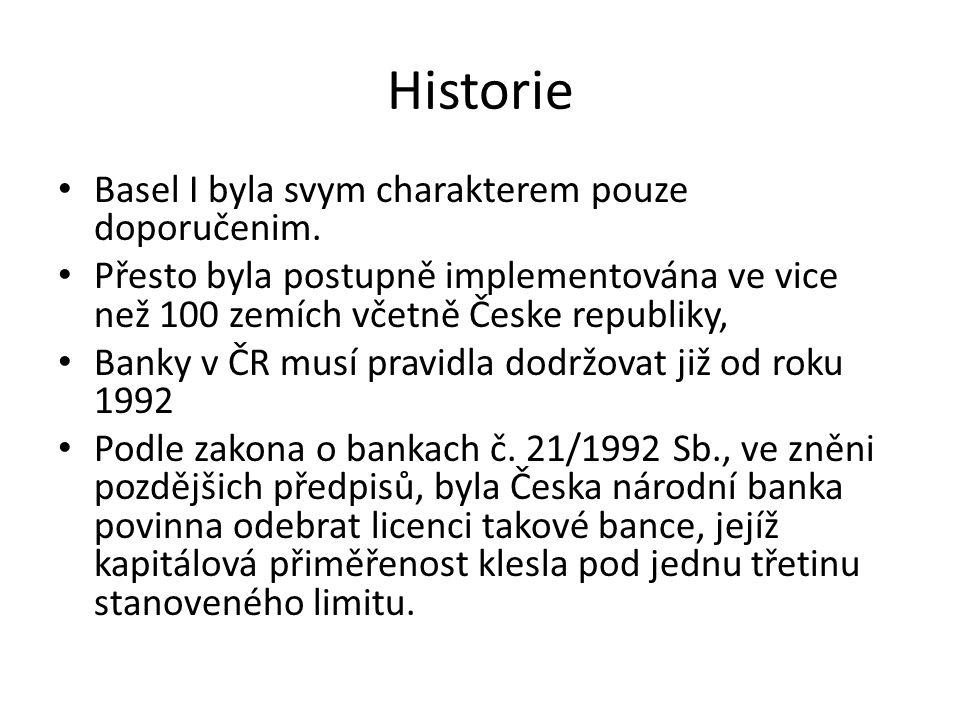 Historie Basel I byla svym charakterem pouze doporučenim. Přesto byla postupně implementována ve vice než 100 zemích včetně Česke republiky, Banky v Č
