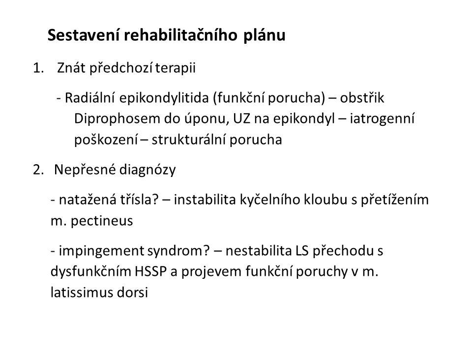 Sestavení rehabilitačního plánu 1. Znát předchozí terapii - Radiální epikondylitida (funkční porucha) – obstřik Diprophosem do úponu, UZ na epikondyl