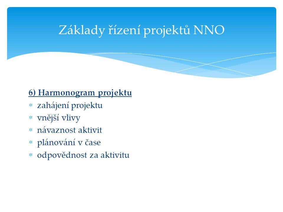 6) Harmonogram projektu  zahájení projektu  vnější vlivy  návaznost aktivit  plánování v čase  odpovědnost za aktivitu Základy řízení projektů NN
