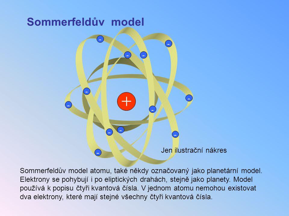 Sommerfeldův model Sommerfeldův model atomu, také někdy označovaný jako planetární model. Elektrony se pohybují i po eliptických drahách, stejně jako