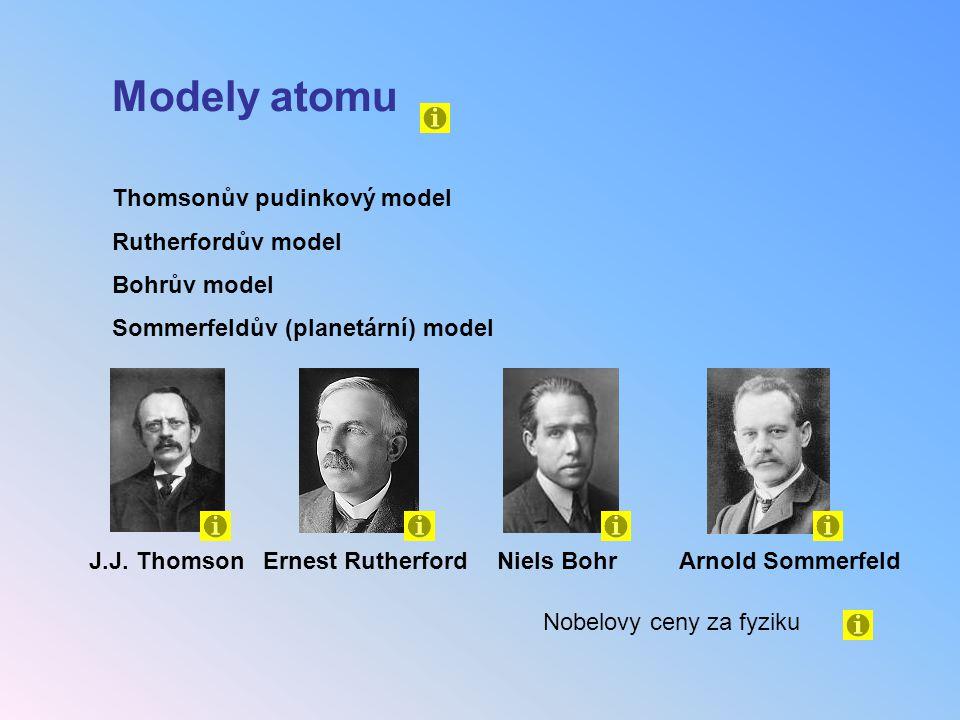 Modely atomu Thomsonův pudinkový model Rutherfordův model Bohrův model Sommerfeldův (planetární) model Nobelovy ceny za fyziku Ernest RutherfordNiels