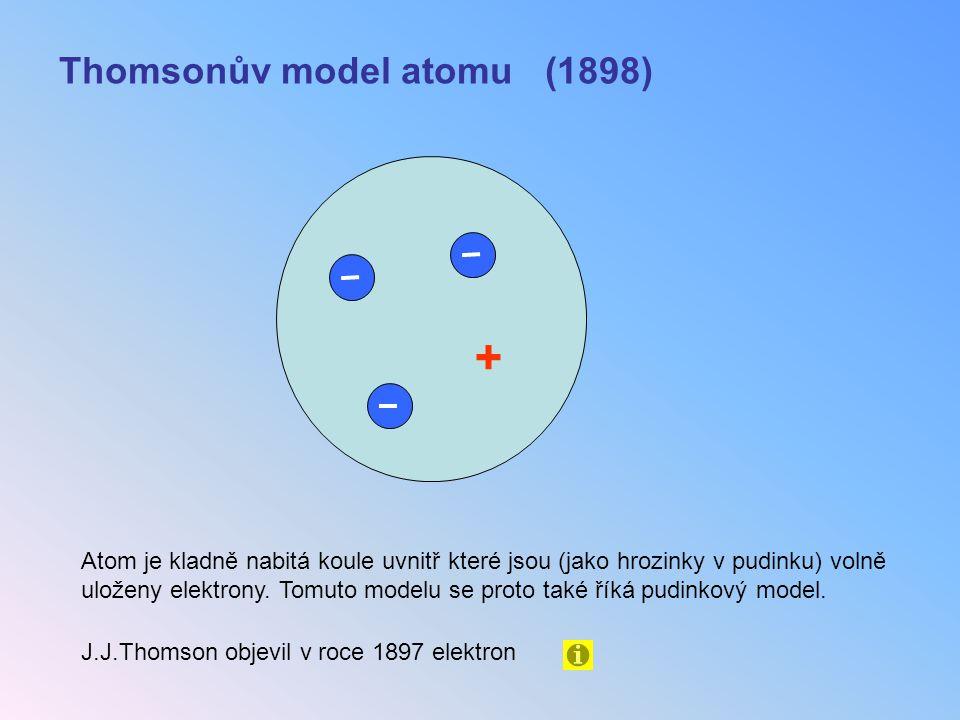 Thomsonův model atomu (1898) + Atom je kladně nabitá koule uvnitř které jsou (jako hrozinky v pudinku) volně uloženy elektrony. Tomuto modelu se proto