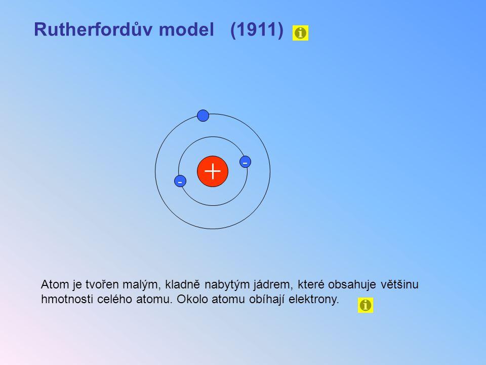 Rutherfordův model (1911) Atom je tvořen malým, kladně nabytým jádrem, které obsahuje většinu hmotnosti celého atomu. Okolo atomu obíhají elektrony.