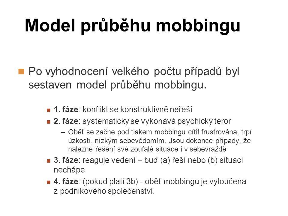 Model průběhu mobbingu Po vyhodnocení velkého počtu případů byl sestaven model průběhu mobbingu. 1. fáze: konflikt se konstruktivně neřeší 2. fáze: sy