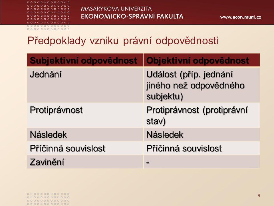 www.econ.muni.cz Předpoklady vzniku právní odpovědnosti Subjektivní odpovědnost Objektivní odpovědnost Jednání Událost (příp. jednání jiného než odpov