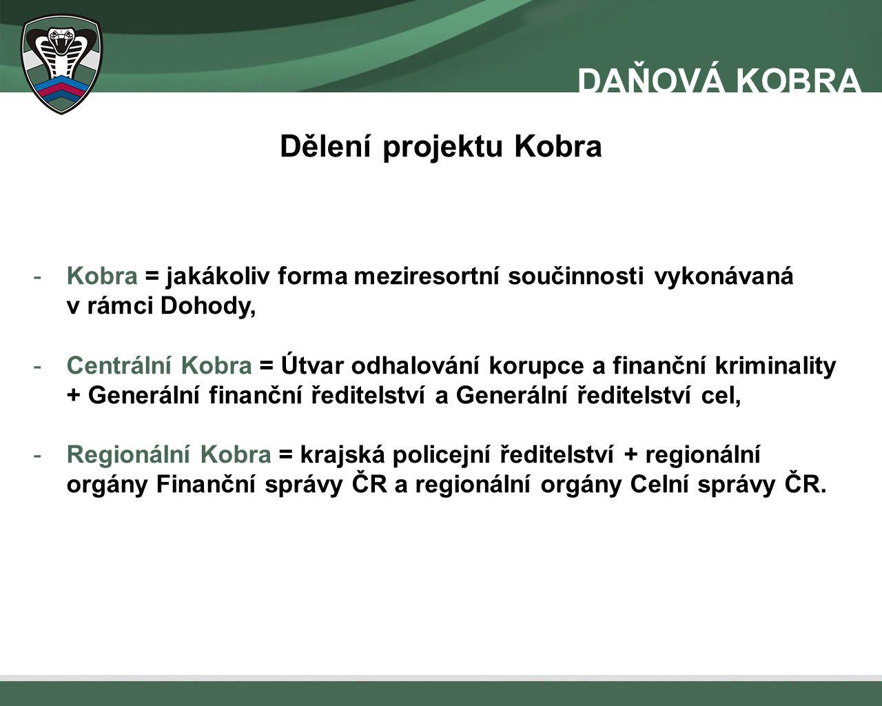 Dělení projektu Kobra -Kobra = jakákoliv forma meziresortní součinnosti vykonávaná v rámci Dohody, -Centrální Kobra = Útvar odhalování korupce a finanční kriminality + Generální finanční ředitelství a Generální ředitelství cel, -Regionální Kobra = krajská policejní ředitelství + regionální orgány Finanční správy ČR a regionální orgány Celní správy ČR.