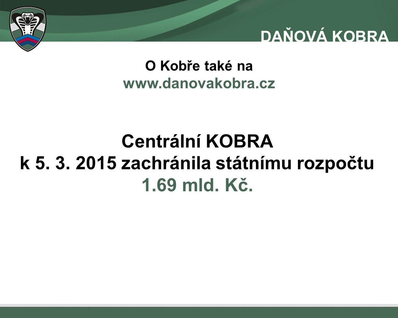 O Kobře také na www.danovakobra.cz Centrální KOBRA k 5. 3. 2015 zachránila státnímu rozpočtu 1.69 mld. Kč.