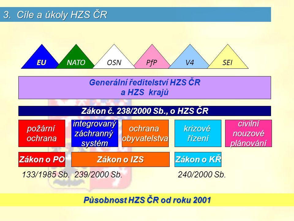 Generální ředitelství HZS ČR a HZS krajů PfPV4SEI Působnost HZS ČR od roku 2001 Zákon č.