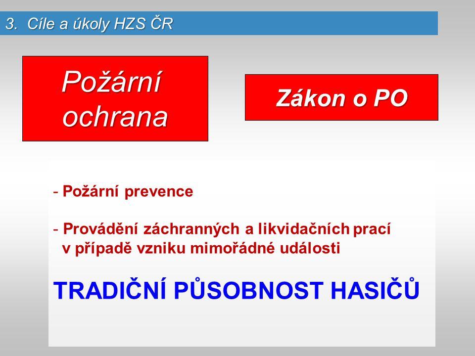 - Požární prevence - Provádění záchranných a likvidačních prací v případě vzniku mimořádné události TRADIČNÍ PŮSOBNOST HASIČŮ 3.