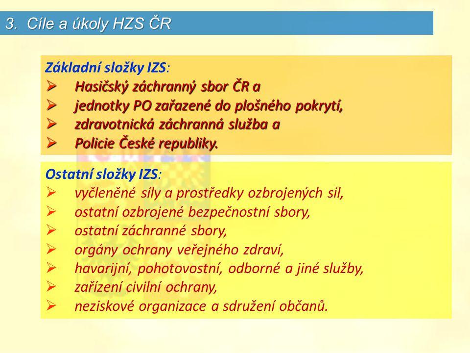 Základní složky IZS:  Hasičský záchranný sbor ČR a  jednotky PO zařazené do plošného pokrytí,  zdravotnická záchranná služba a  Policie České republiky.