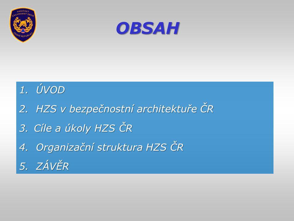 OBSAH 1. ÚVOD 2. HZS v bezpečnostní architektuře ČR 3.Cíle a úkoly HZS ČR 4. Organizační struktura HZS ČR 5. ZÁVĚR