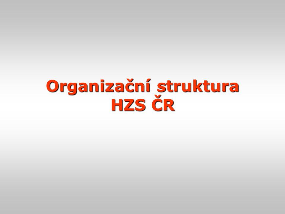 Organizační struktura HZS ČR