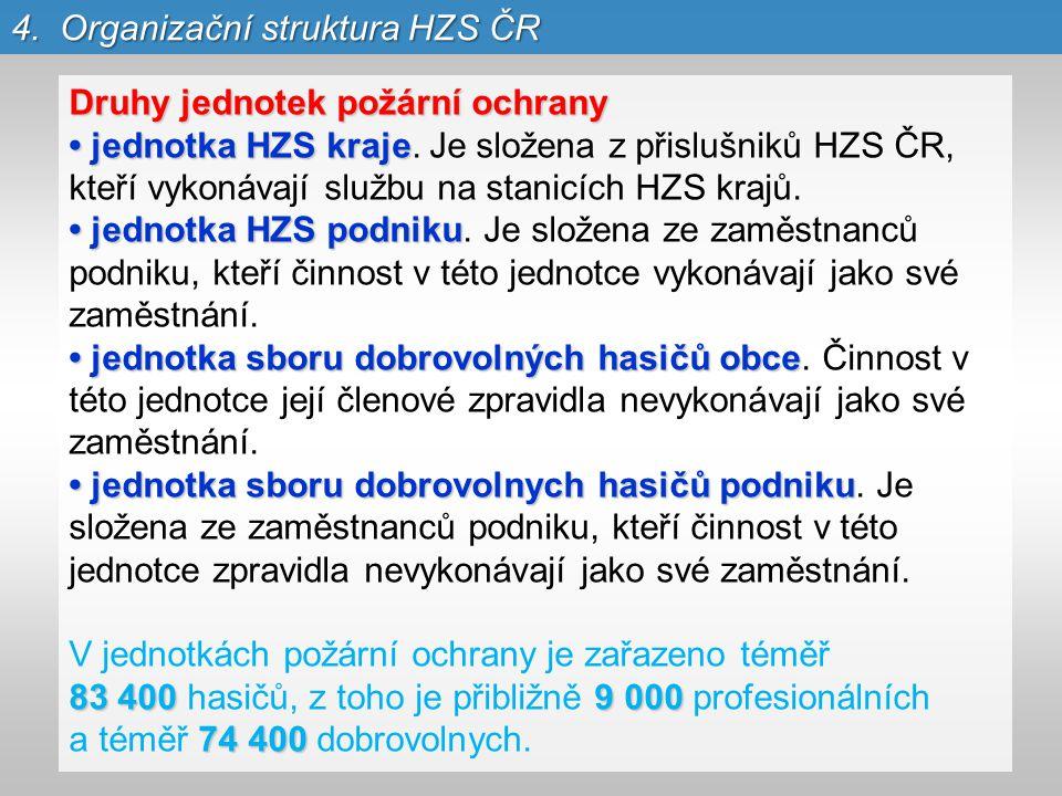 Druhy jednotek požární ochrany jednotka HZS kraje jednotka HZS kraje. Je složena z přislušniků HZS ČR, kteří vykonávají službu na stanicích HZS krajů.