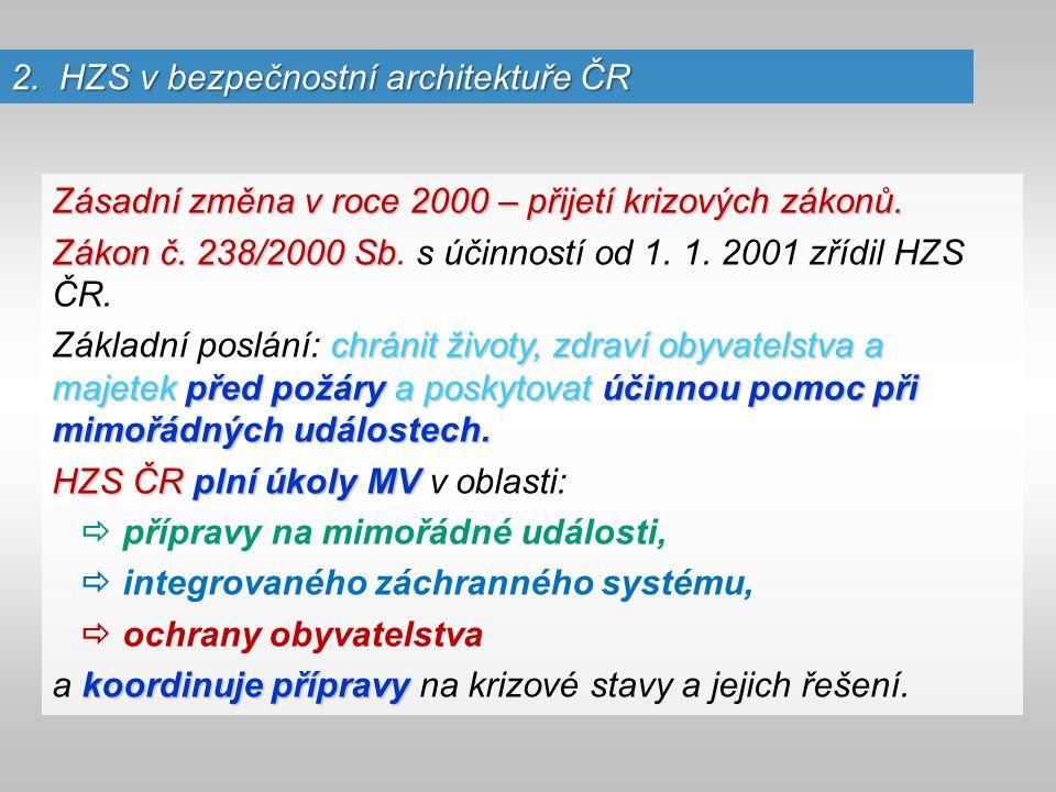 2.HZS v bezpečnostní architektuře ČR Zásadní změna v roce 2000 – přijetí krizových zákonů.