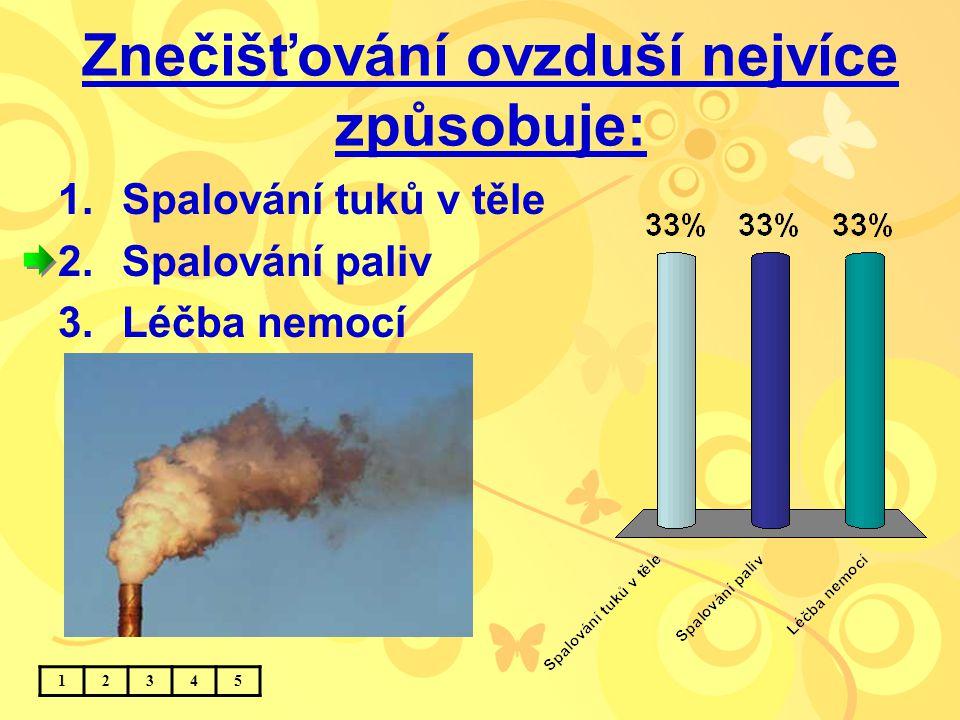 Znečišťování ovzduší nejvíce způsobuje: 1.Spalování tuků v těle 2.Spalování paliv 3.Léčba nemocí 12345