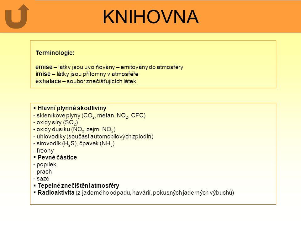 KNIHOVNA  Hlavní plynné škodliviny - skleníkové plyny (CO 2, metan, NO 2, CFC) - oxidy síry (SO 2 ) - oxidy dusíku (NO x, zejm. NO 2 ) - uhlovodíky (