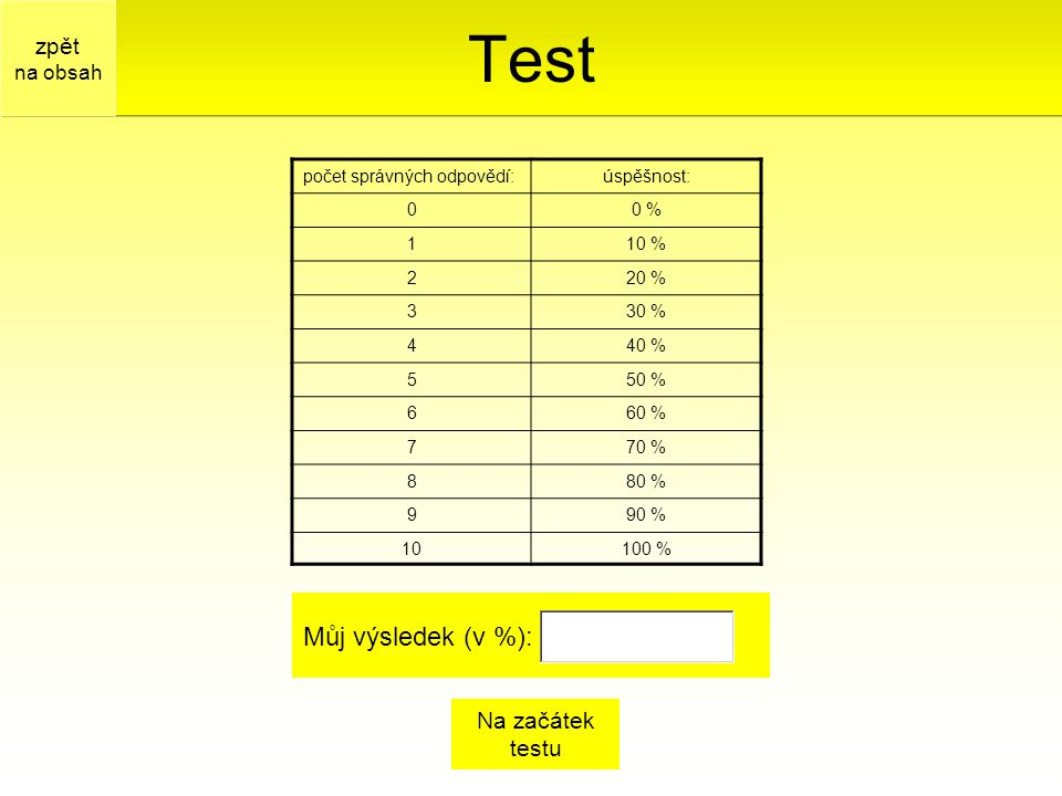 Úspěšnost v testu: počet správných odpovědí:úspěšnost: 00 % 110 % 220 % 330 % 440 % 550 % 660 % 770 % 880 % 990 % 10100 % Můj výsledek (v %): Na začát