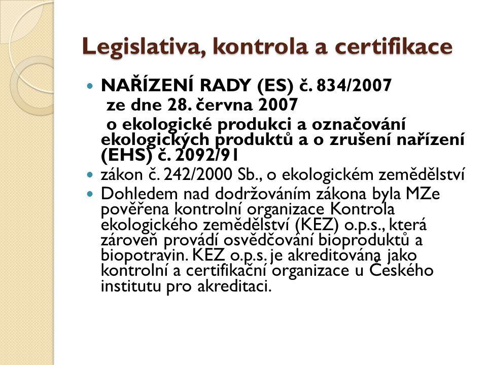 Legislativa, kontrola a certifikace NAŘÍZENÍ RADY (ES) č.