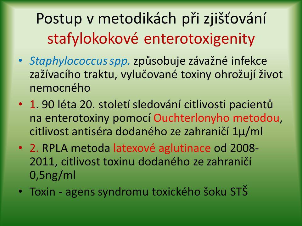 Postup v metodikách při zjišťování stafylokokové enterotoxigenity Staphylococcus spp. způsobuje závažné infekce zažívacího traktu, vylučované toxiny o