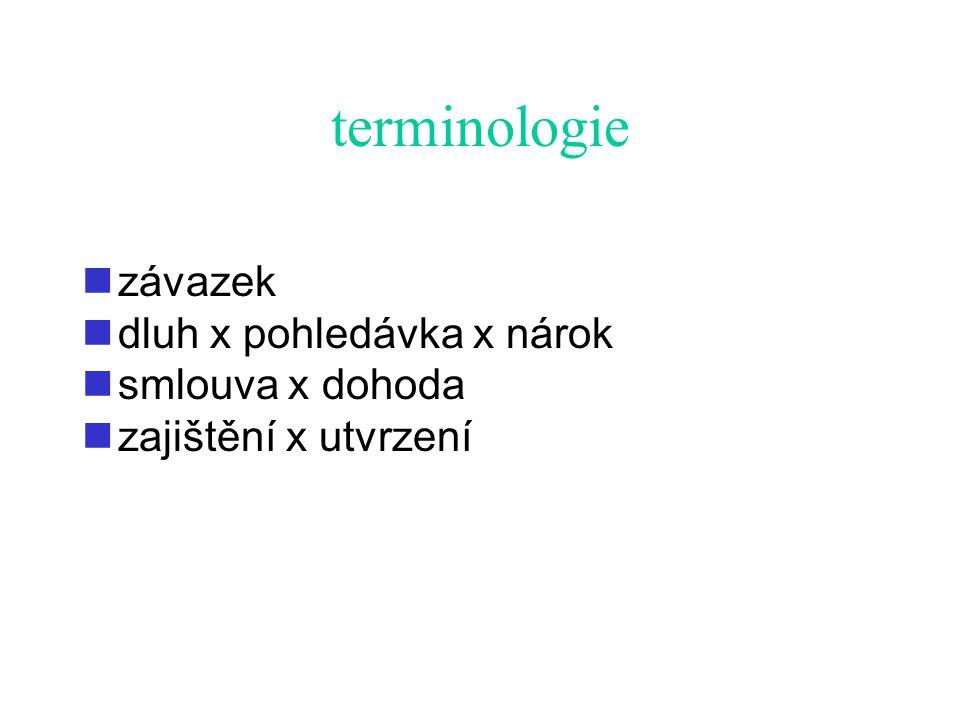 terminologie závazek dluh x pohledávka x nárok smlouva x dohoda zajištění x utvrzení