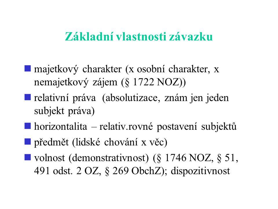 Základní vlastnosti závazku majetkový charakter (x osobní charakter, x nemajetkový zájem (§ 1722 NOZ)) relativní práva (absolutizace, znám jen jeden subjekt práva) horizontalita – relativ.rovné postavení subjektů předmět (lidské chování x věc) volnost (demonstrativnost) (§ 1746 NOZ, § 51, 491 odst.