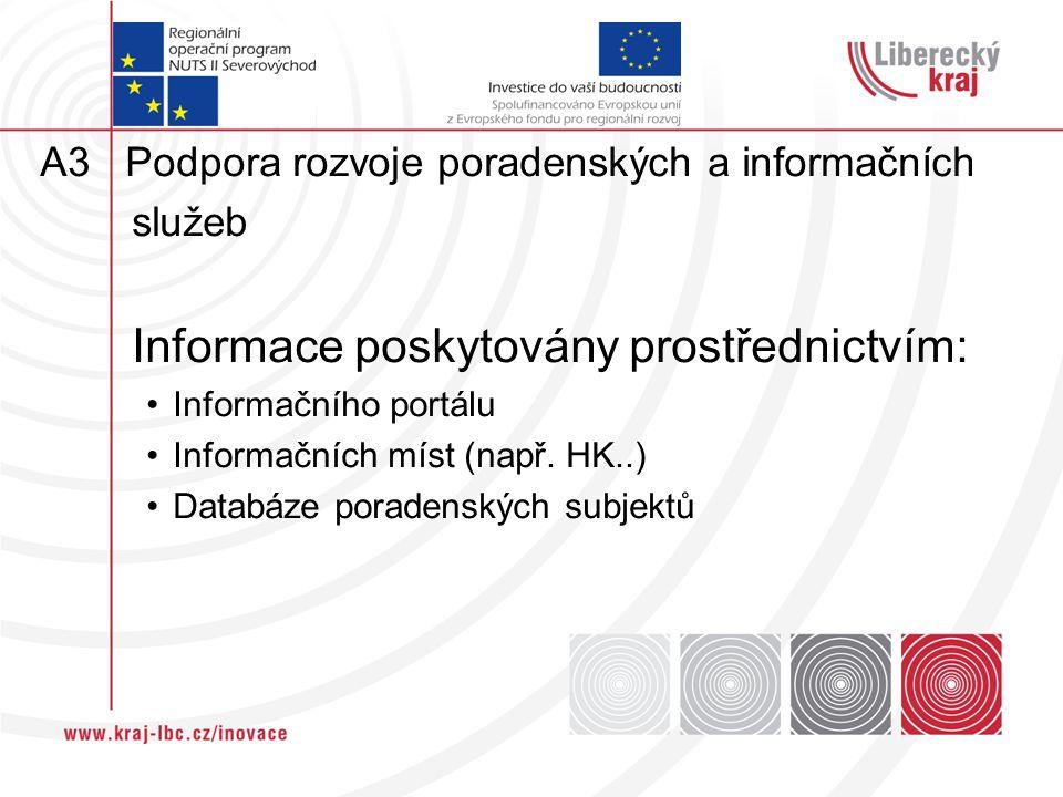A3 Podpora rozvoje poradenských a informačních služeb Informace poskytovány prostřednictvím: Informačního portálu Informačních míst (např. HK..) Datab