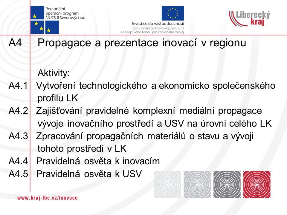 A4 Propagace a prezentace inovací v regionu Aktivity: A4.1 Vytvoření technologického a ekonomicko společenského profilu LK A4.2 Zajišťování pravidelné
