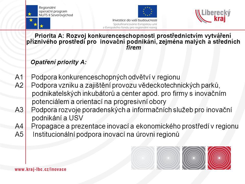 Priorita A: Rozvoj konkurenceschopnosti prostřednictvím vytváření příznivého prostředí pro inovační podnikání, zejména malých a středních firem Opatře