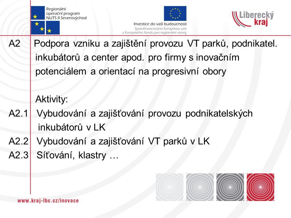 A2 Podpora vzniku a zajištění provozu VT parků, podnikatel. inkubátorů a center apod. pro firmy s inovačním potenciálem a orientací na progresivní obo