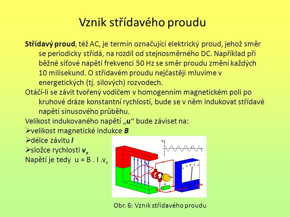 Vznik střídavého proudu Střídavý proud, též AC, je termín označující elektrický proud, jehož směr se periodicky střídá, na rozdíl od stejnosměrného DC.