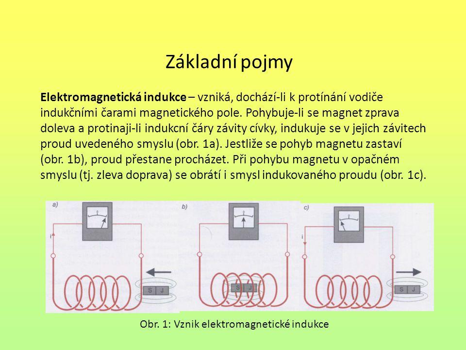 Základní pojmy Elektromagnetická indukce – vzniká, dochází-li k protínání vodiče indukčními čarami magnetického pole.