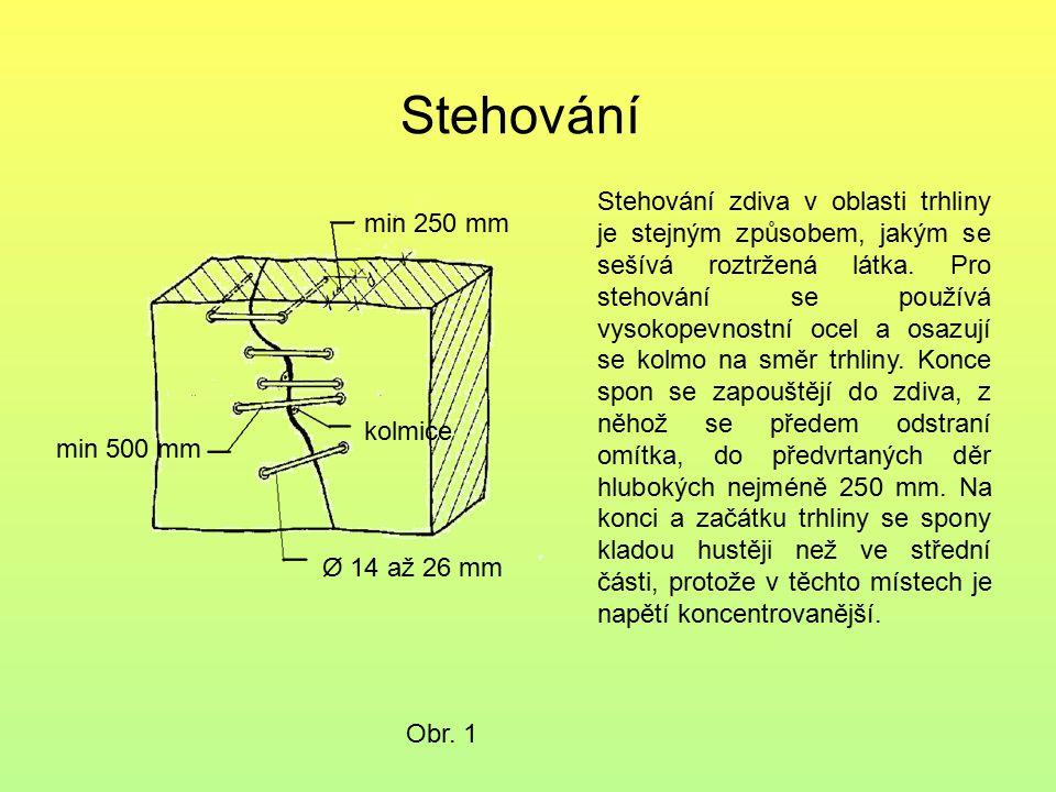 Stehování Obr. 1 min 250 mm min 500 mm Ø 14 až 26 mm Stehování zdiva v oblasti trhliny je stejným způsobem, jakým se sešívá roztržená látka. Pro steho