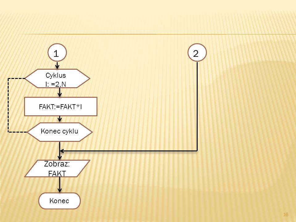 16 FAKT:=FAKT*I Konec Zobraz: FAKT Cyklus I: =2,N Konec cyklu 21