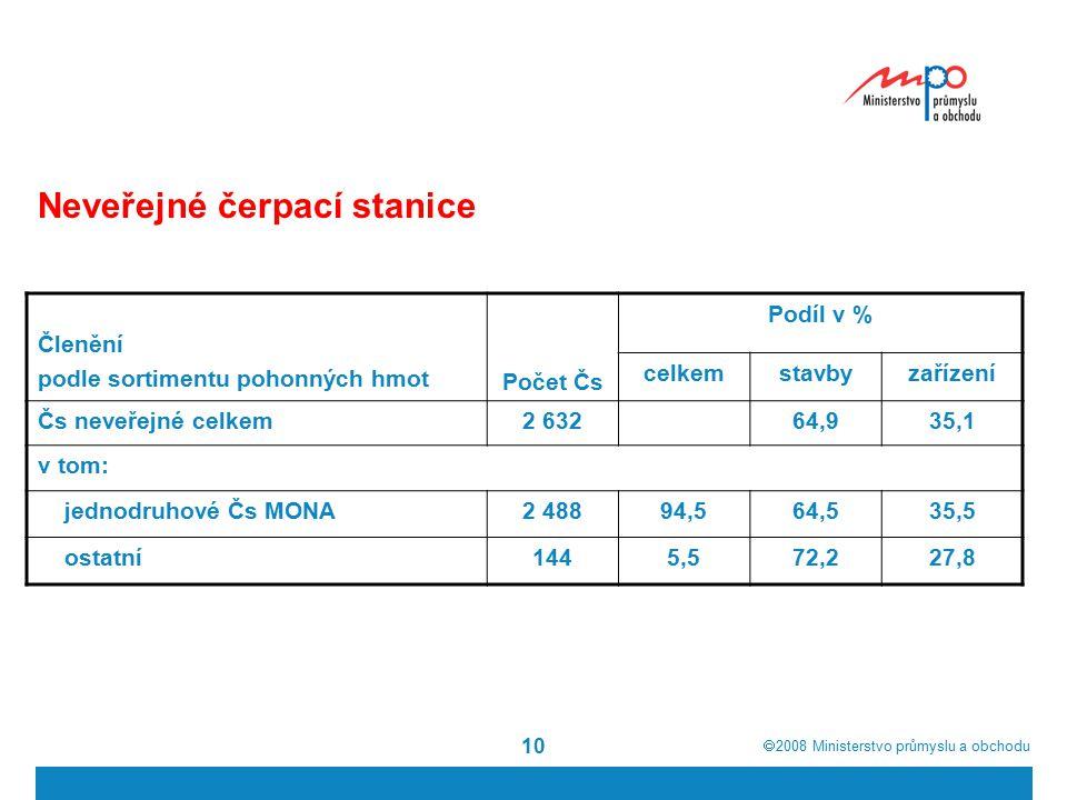  2008  Ministerstvo průmyslu a obchodu 10 Neveřejné čerpací stanice Členění podle sortimentu pohonných hmot Počet Čs Podíl v % celkemstavbyzařízení