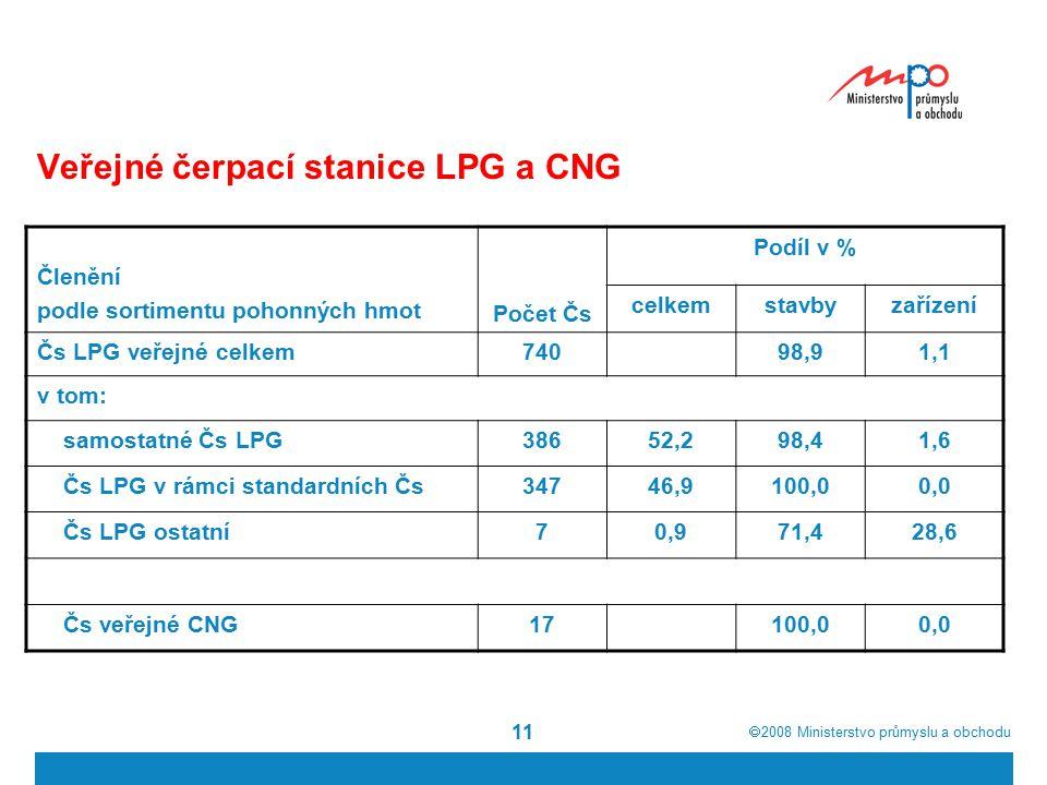  2008  Ministerstvo průmyslu a obchodu 11 Veřejné čerpací stanice LPG a CNG Členění podle sortimentu pohonných hmot Počet Čs Podíl v % celkemstavby