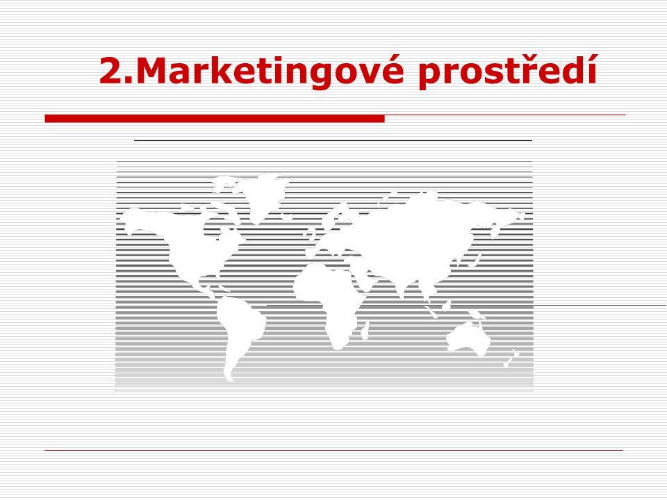 2.Marketingové prostředí