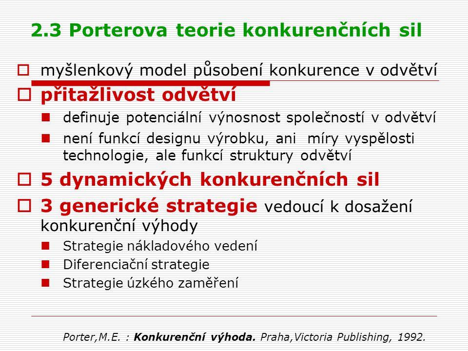 2.3 Porterova teorie konkurenčních sil  myšlenkový model působení konkurence v odvětví  přitažlivost odvětví definuje potenciální výnosnost společno
