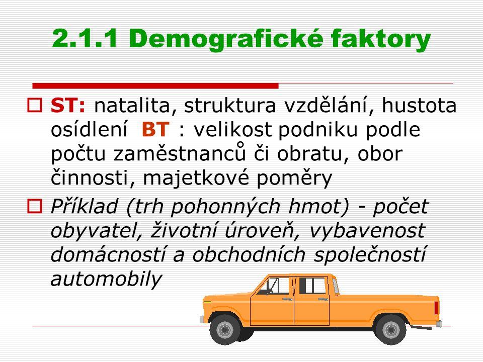 2.1.1 Demografické faktory  ST: natalita, struktura vzdělání, hustota osídlení BT : velikost podniku podle počtu zaměstnanců či obratu, obor činnosti