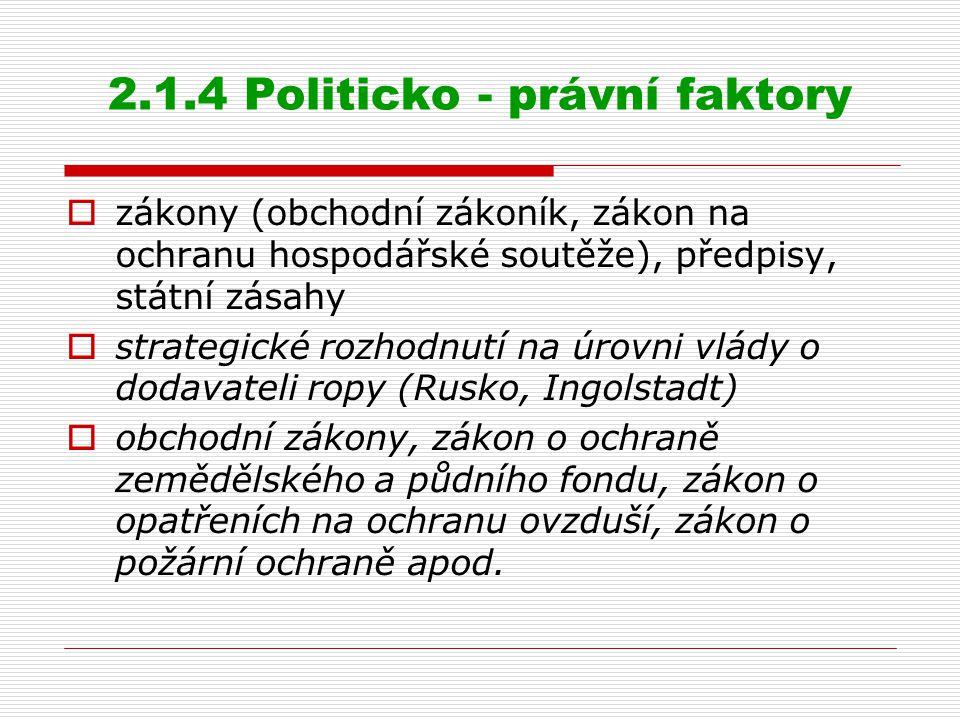 2.1.4 Politicko - právní faktory  zákony (obchodní zákoník, zákon na ochranu hospodářské soutěže), předpisy, státní zásahy  strategické rozhodnutí n