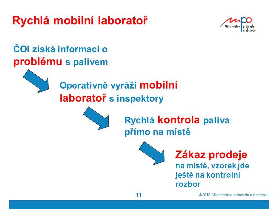  2010  Ministerstvo průmyslu a obchodu Rychlá mobilní laboratoř ČOI získá informaci o problému s palivem 11 Operativně vyráží mobilní laboratoř s i