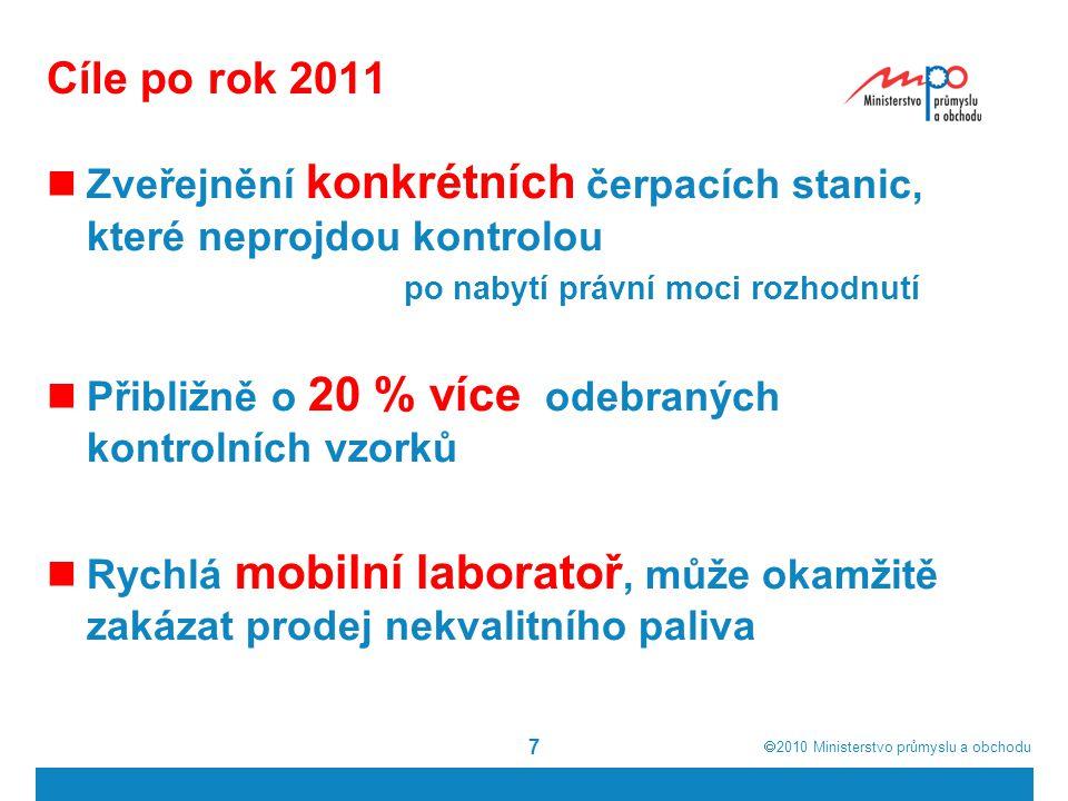  2010  Ministerstvo průmyslu a obchodu Cíle po rok 2011 Zveřejnění konkrétních čerpacích stanic, které neprojdou kontrolou po nabytí právní moci ro