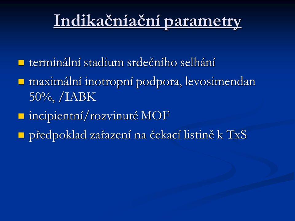 Indikačníační parametry terminální stadium srdečního selhání terminální stadium srdečního selhání maximální inotropní podpora, levosimendan 50%, /IABK maximální inotropní podpora, levosimendan 50%, /IABK incipientní/rozvinuté MOF incipientní/rozvinuté MOF předpoklad zařazení na čekací listině k TxS předpoklad zařazení na čekací listině k TxS